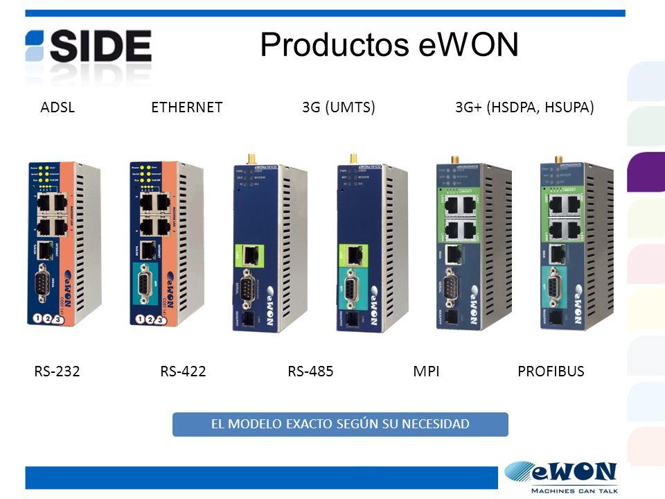 El concepto eWON Módems Módems EtherneteWON Línea telefónica Equipos serie Línea telefónica Equipos Ethernet Equipos serie y ethernet Servicios de datos Orientación al usuario Línea telefónica, GPRS, 3G, ADSL El mercado de eWON es la sustitución de los módems y ampliar la funcionalidad.