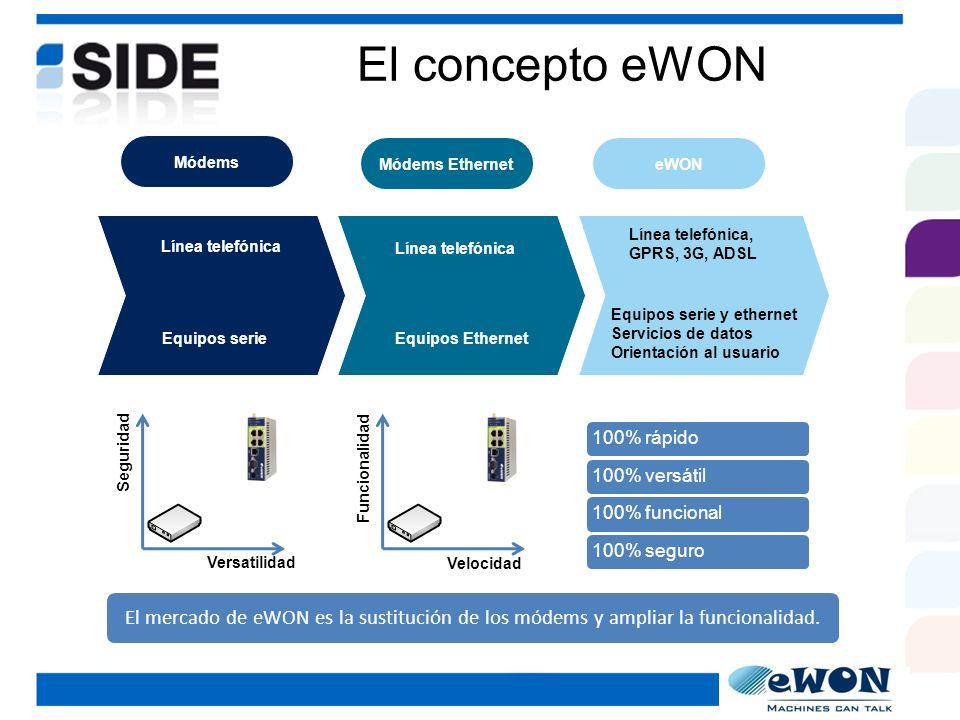 ¿Y como nos conectamos al eWON? La seguridad informática de la empresa bloquea el tráfico entrante