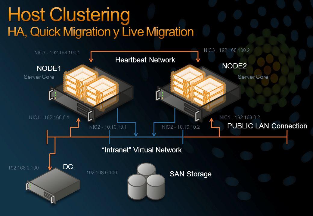 PUBLIC LAN Connection Heartbeat Network Intranet Virtual Network NODE2 NODE1 SAN Storage DC Server Core NIC3 - 192.168.100.1 NIC3 - 192.168.100.2 NIC1