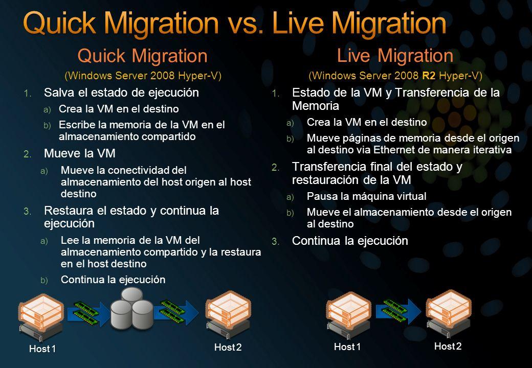 Quick Migration (Windows Server 2008 Hyper-V) 1. Salva el estado de ejecución a) Crea la VM en el destino b) Escribe la memoria de la VM en el almacen