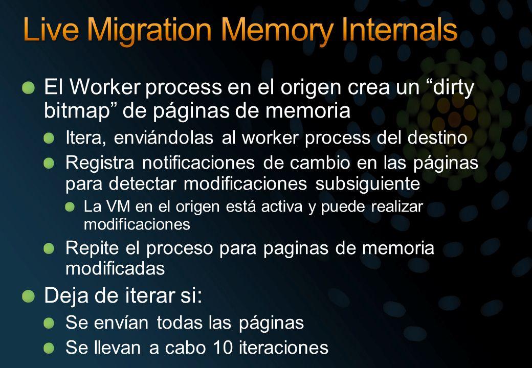 El Worker process en el origen crea un dirty bitmap de páginas de memoria Itera, enviándolas al worker process del destino Registra notificaciones de