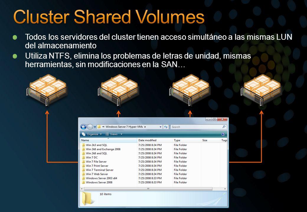 Todos los servidores del cluster tienen acceso simultáneo a las mismas LUN del almacenamiento Utiliza NTFS, elimina los problemas de letras de unidad,