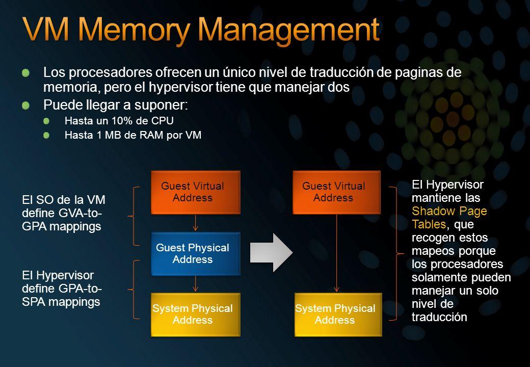 Los procesadores ofrecen un único nivel de traducción de paginas de memoria, pero el hypervisor tiene que manejar dos Puede llegar a suponer: Hasta un