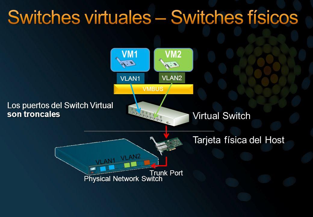 VM2 VM1 Physical Network Switch Los puertos del Switch Virtual son troncales Los puertos del Switch Virtual son troncales Trunk Port VLAN1 VLAN2 VMBUS