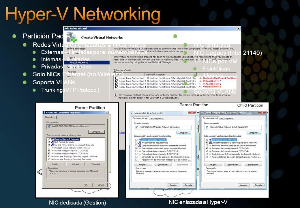 Partición Padre Redes Virtuales enlazadas a NICs físicas Externas – Limitadas por el número de NICs Internas – Ilimitadas Privadas – Ilimitadas Solo N