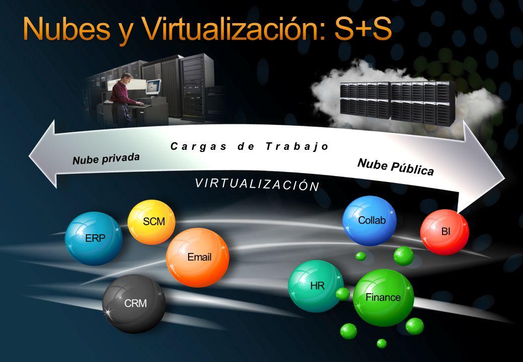 Misma arquitectura que Windows Server 2008 Hyper-V Integración con nuevas tecnologías Nuevos escenarios dinámicos Mejores ratios de consolidación Datacenter dinámico Virtualización del Escritorio