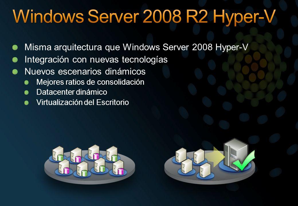 Misma arquitectura que Windows Server 2008 Hyper-V Integración con nuevas tecnologías Nuevos escenarios dinámicos Mejores ratios de consolidación Data