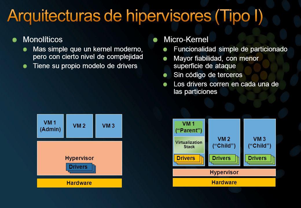 TCP Offload support El trafico TCP/IP en una VM puede ser procesado por la NIC física del host Reduce la carga de CPU Mejora el rendimiento Live Migration soporta Full TCP Offload Virtual Machine Queue (VMQ) Support La NIC puede enviar paquetes a la VM directamente a través de DMA Cada NIC virtual se asocia a una cola (VMQ Queue ID) La NIC aparenta ser múltiple en el host físico (colas) Jumbo Frame Support Aumenta el tamaño de trama TCP (x6).