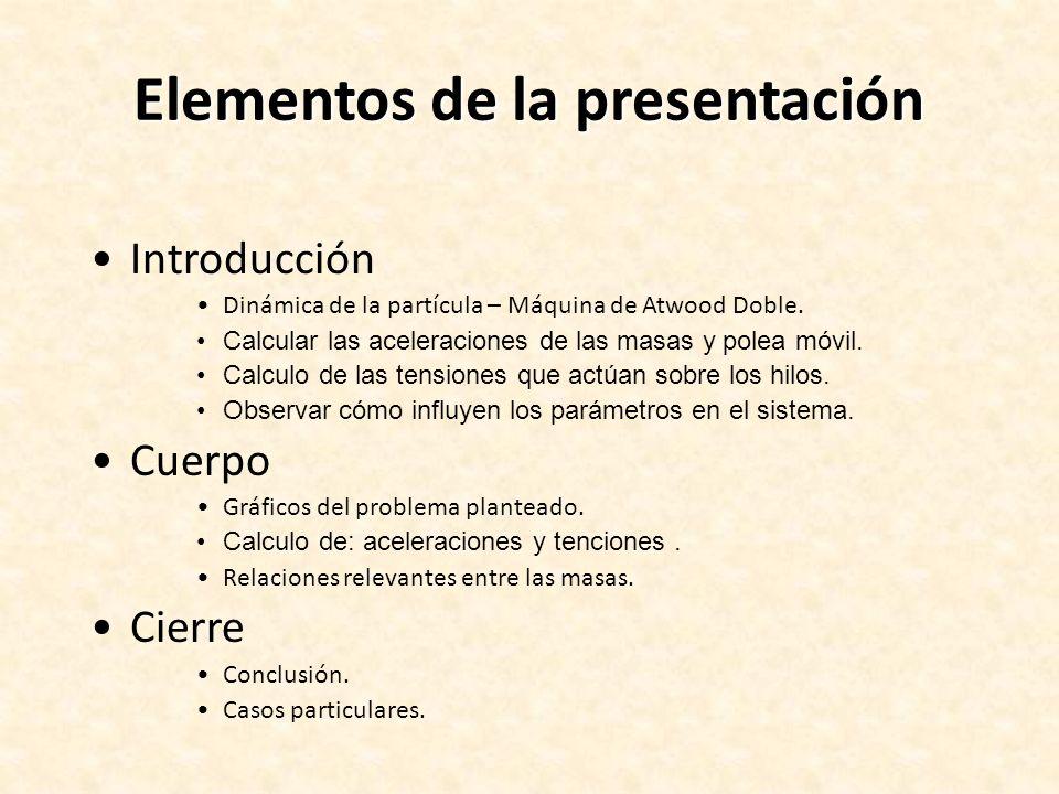 Elementos de la presentación Introducción Dinámica de la partícula – Máquina de Atwood Doble.