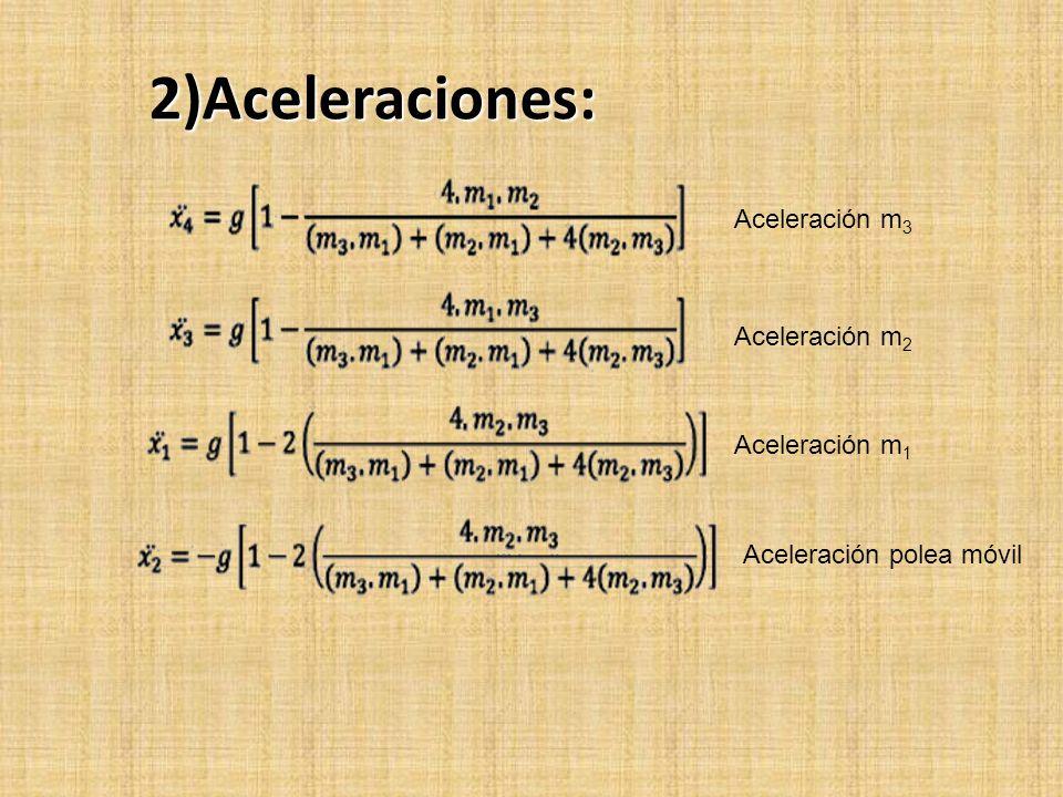 2)Aceleraciones: Aceleración m 3 Aceleración m 2 Aceleración m 1 Aceleración polea móvil
