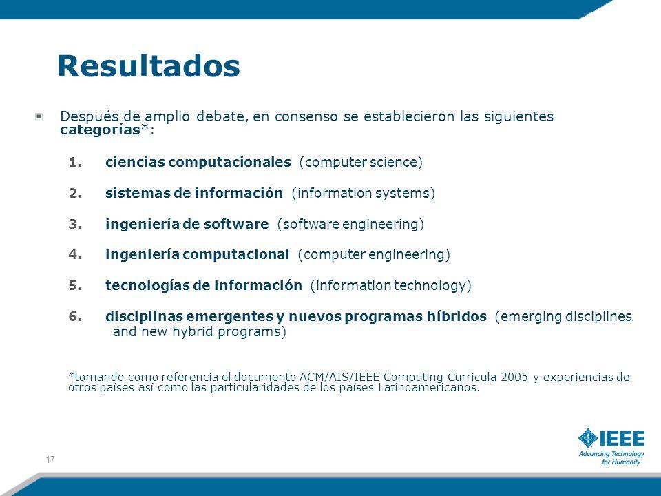 Resultados Después de amplio debate, en consenso se establecieron las siguientes categorías*: 1.ciencias computacionales (computer science) 2.sistemas