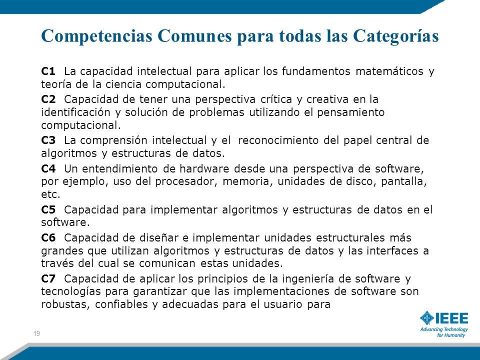 Competencias Comunes para todas las Categorías C1 La capacidad intelectual para aplicar los fundamentos matemáticos y teoría de la ciencia computacion