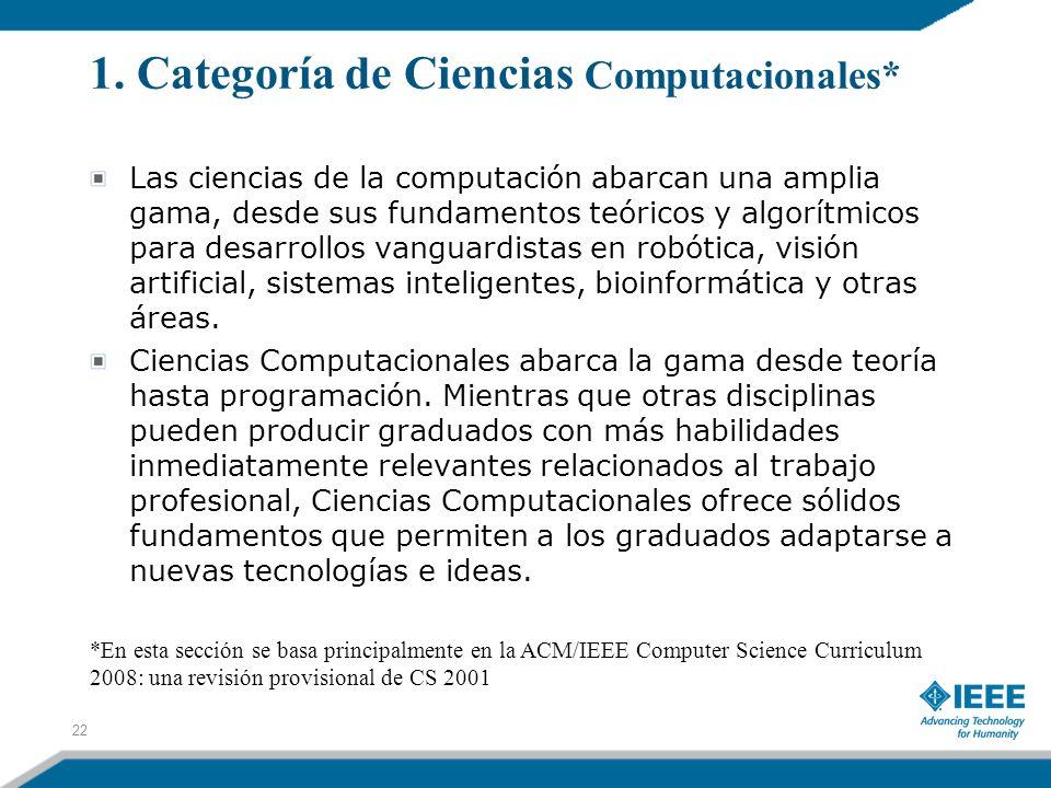 1. Categoría de Ciencias Computacionales* 22 Las ciencias de la computación abarcan una amplia gama, desde sus fundamentos teóricos y algorítmicos par
