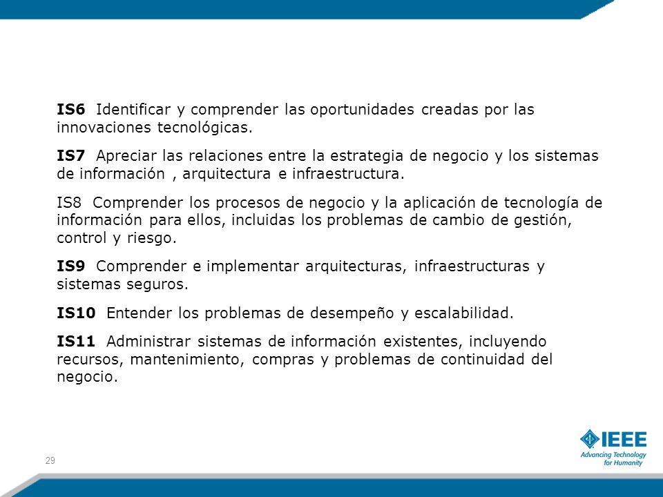 IS6 Identificar y comprender las oportunidades creadas por las innovaciones tecnológicas. IS7 Apreciar las relaciones entre la estrategia de negocio y