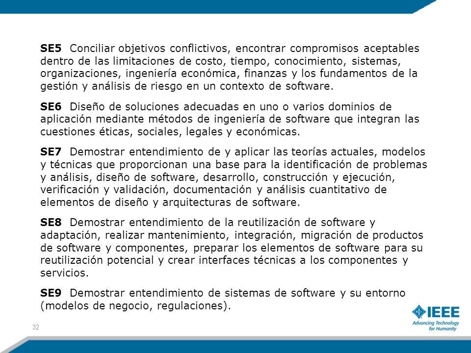SE5 Conciliar objetivos conflictivos, encontrar compromisos aceptables dentro de las limitaciones de costo, tiempo, conocimiento, sistemas, organizaci
