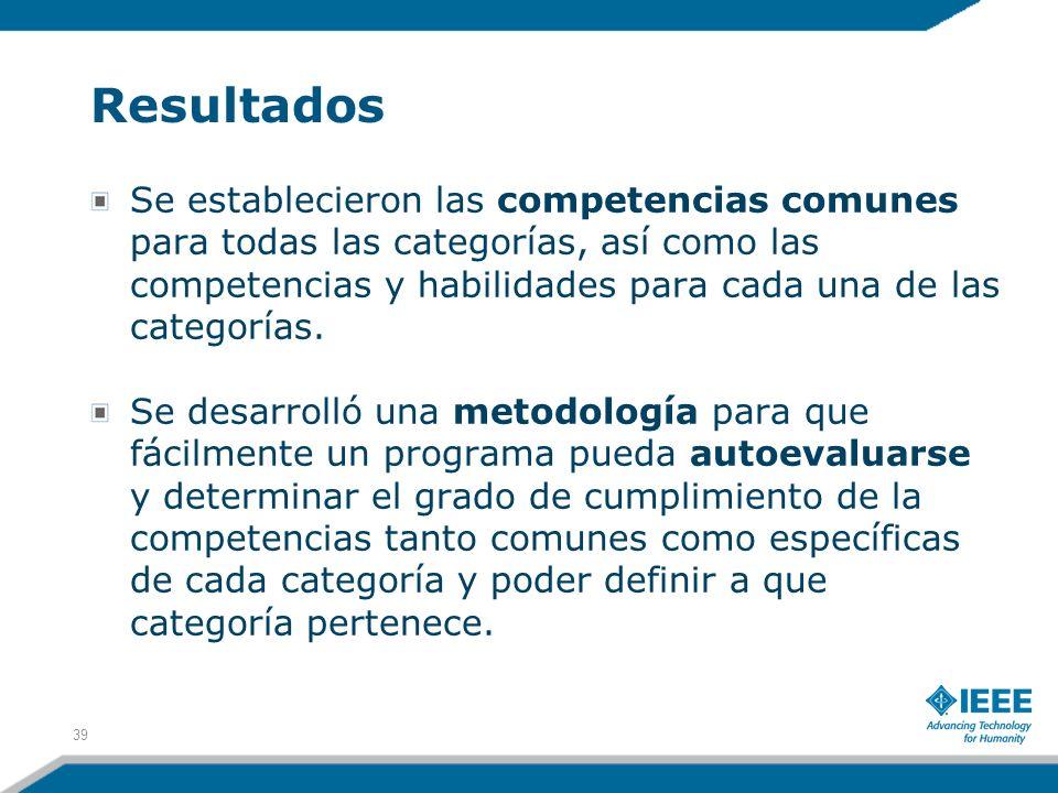 Resultados Se establecieron las competencias comunes para todas las categorías, así como las competencias y habilidades para cada una de las categoría