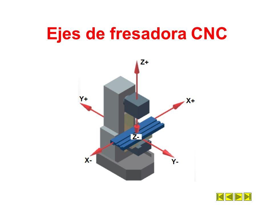 Ejes de fresadora CNC