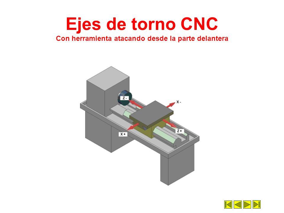 Ejes de torno CNC Con herramienta atacando desde la parte delantera