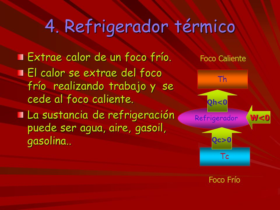 4. Refrigerador térmico Extrae calor de un foco frío. El calor se extrae del foco frío realizando trabajo y se cede al foco caliente. La sustancia de