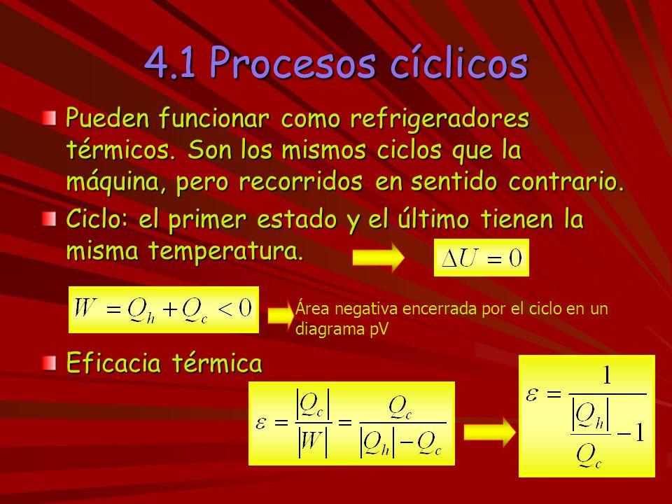 4.1 Procesos cíclicos Pueden funcionar como refrigeradores térmicos. Son los mismos ciclos que la máquina, pero recorridos en sentido contrario. Ciclo