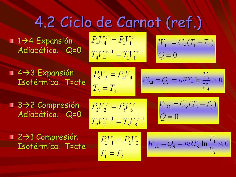 4.2 Ciclo de Carnot (ref.) 1 4 Expansión Adiabática. Q=0 4 3 Expansión Isotérmica. T=cte 3 2 Compresión Adiabática. Q=0 2 1 Compresión Isotérmica. T=c