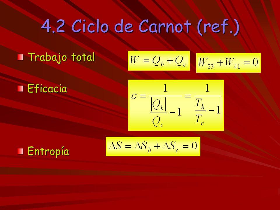 4.2 Ciclo de Carnot (ref.) Trabajo total EficaciaEntropía
