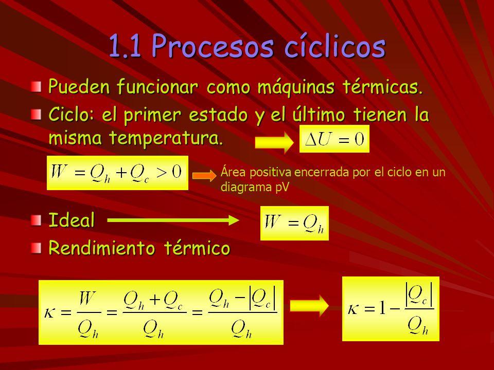 1.1 Procesos cíclicos Pueden funcionar como máquinas térmicas. Ciclo: el primer estado y el último tienen la misma temperatura. Ideal Rendimiento térm