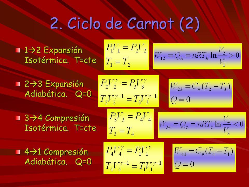 2. Ciclo de Carnot (2) 1 2 Expansión Isotérmica. T=cte 2 3 Expansión Adiabática. Q=0 3 4 Compresión Isotérmica. T=cte 4 1 Compresión Adiabática. Q=0
