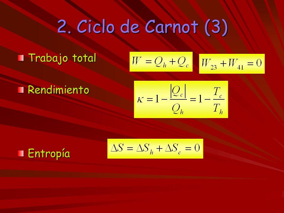 2. Ciclo de Carnot (3) Trabajo total RendimientoEntropía