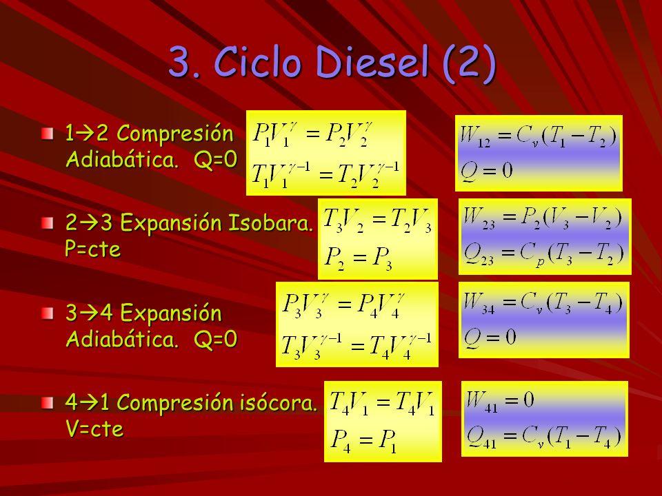 3. Ciclo Diesel (2) 1 2 Compresión Adiabática. Q=0 2 3 Expansión Isobara. P=cte 3 4 Expansión Adiabática. Q=0 4 1 Compresión isócora. V=cte