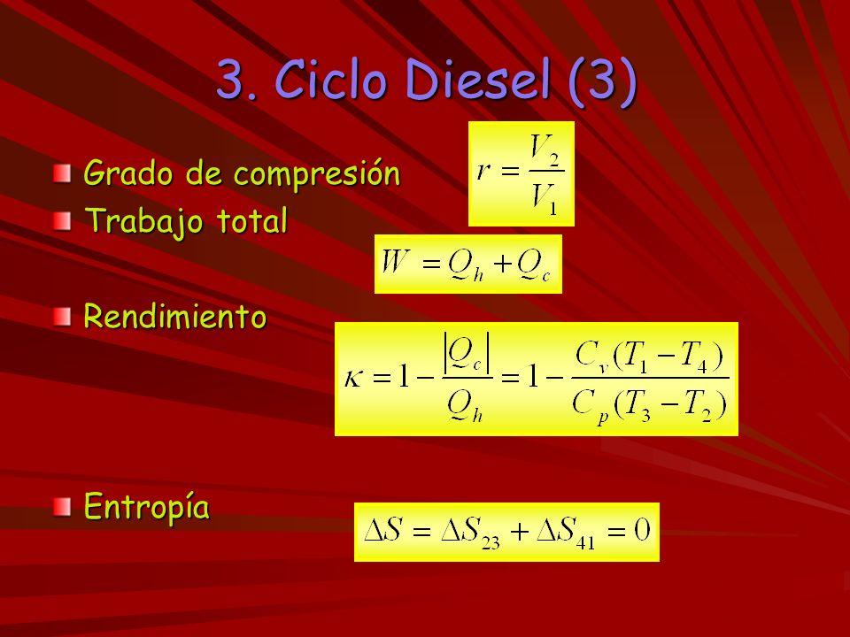 3. Ciclo Diesel (3) Grado de compresión Trabajo total RendimientoEntropía