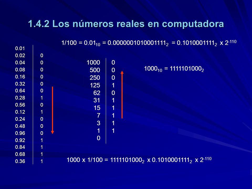 1.4.2 Los números reales en computadora 0.01 0.020 0.040 0.080 0.160 0.320 0.640 0.281 0.560 0.121 0.240 0.480 0.960 0.921 0.841 0.681 0.361 1/100 = 0