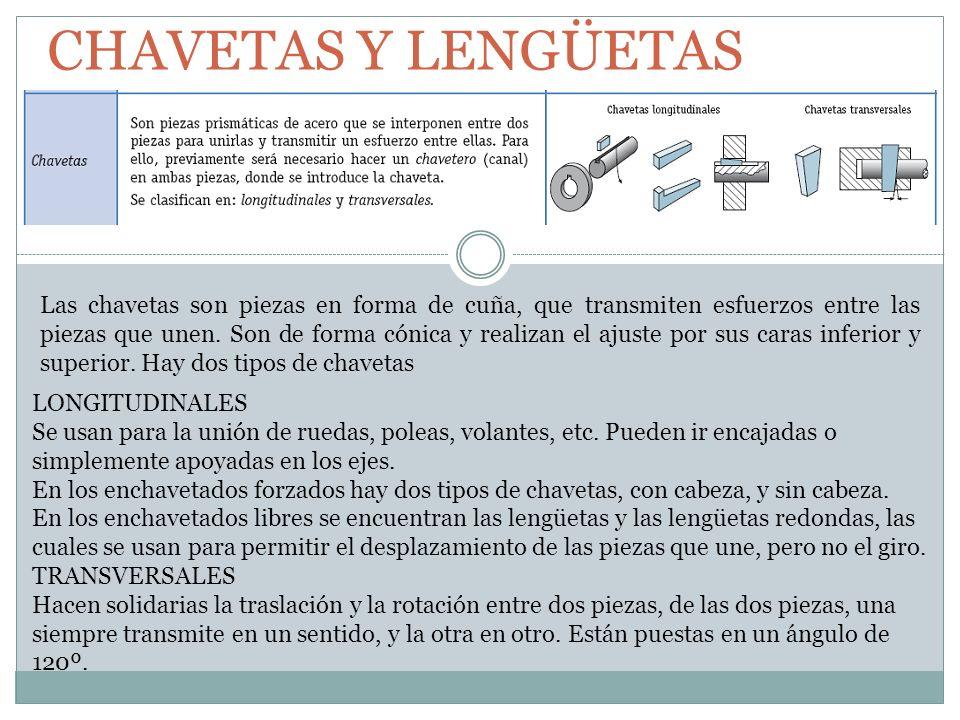 CHAVETAS Y LENGÜETAS Las lengüetas son una clase especial de chaveta de ajuste.