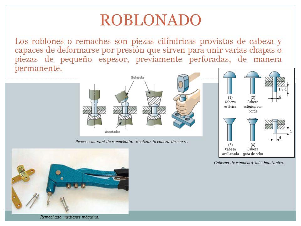 ROBLONADO Los roblones o remaches son piezas cilíndricas provistas de cabeza y capaces de deformarse por presión que sirven para unir varias chapas o