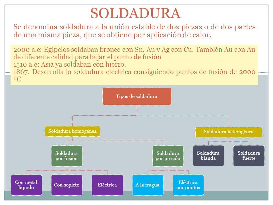 SOLDADURA Se denomina soldadura a la unión estable de dos piezas o de dos partes de una misma pieza, que se obtiene por aplicación de calor. Tipos de