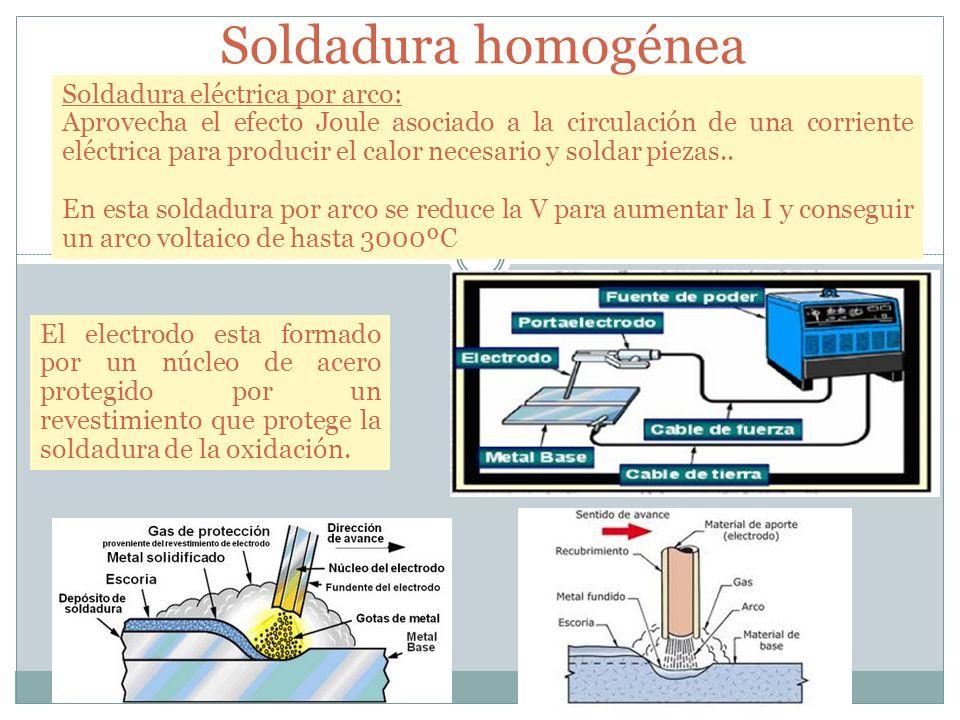Soldadura homogénea Soldadura eléctrica por arco: Aprovecha el efecto Joule asociado a la circulación de una corriente eléctrica para producir el calo