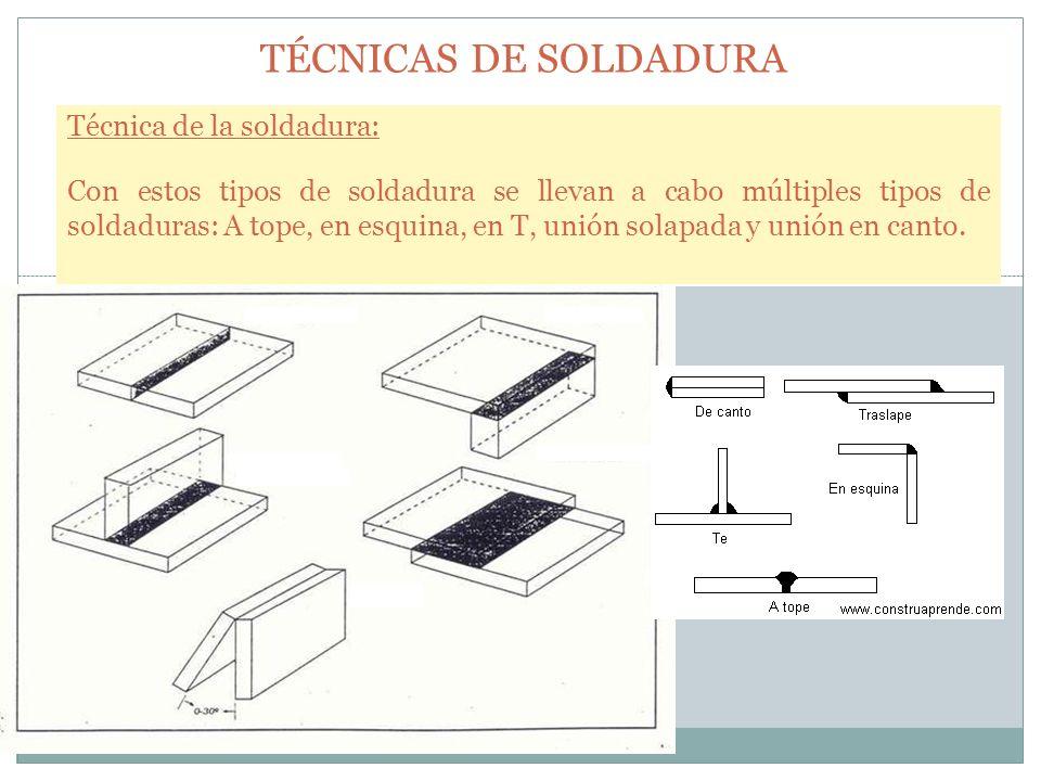 TÉCNICAS DE SOLDADURA Achaflanados: Forma que se hace a las piezas para que se pueda colocar el material de aportación.