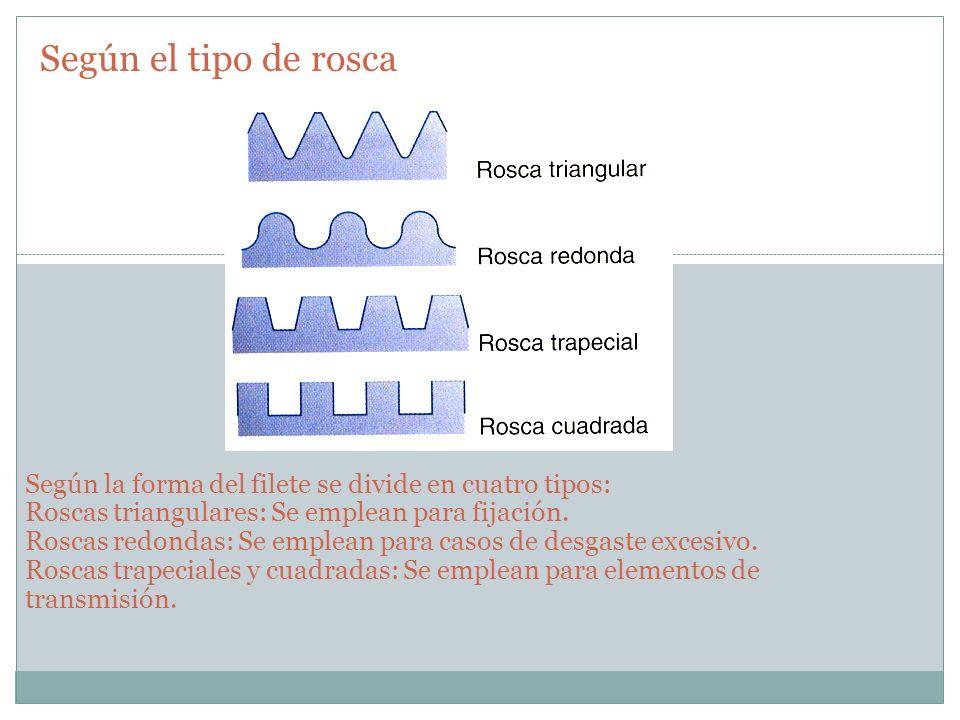 Según la forma del filete se divide en cuatro tipos: Roscas triangulares: Se emplean para fijación. Roscas redondas: Se emplean para casos de desgaste