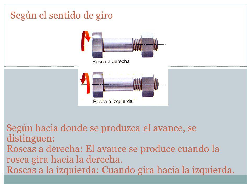 Según hacia donde se produzca el avance, se distinguen: Roscas a derecha: El avance se produce cuando la rosca gira hacia la derecha. Roscas a la izqu