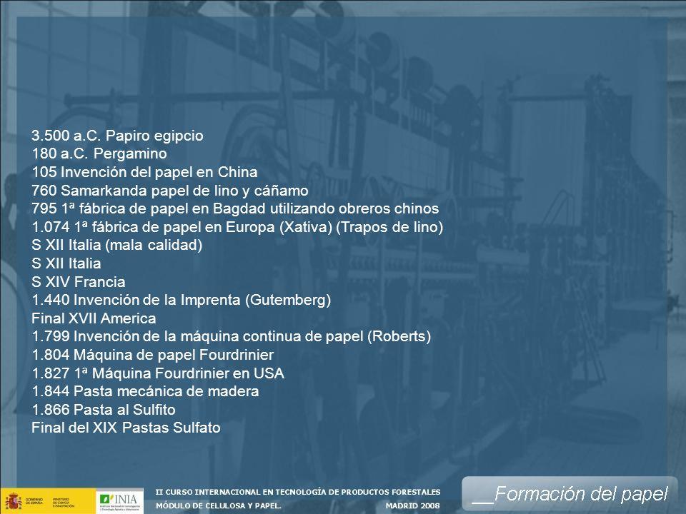 Rodillo Foil Caja de entrada Tela PrensasFieltros Circuito de Cabeza de máquina