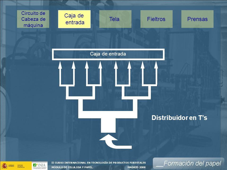 Caja de entrada TelaPrensasFieltros Circuito de Cabeza de máquina Caja de entrada Distribuidor en Ts