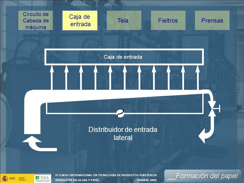 Caja de entrada TelaPrensasFieltros Circuito de Cabeza de máquina Distribuidor de entrada lateral Caja de entrada