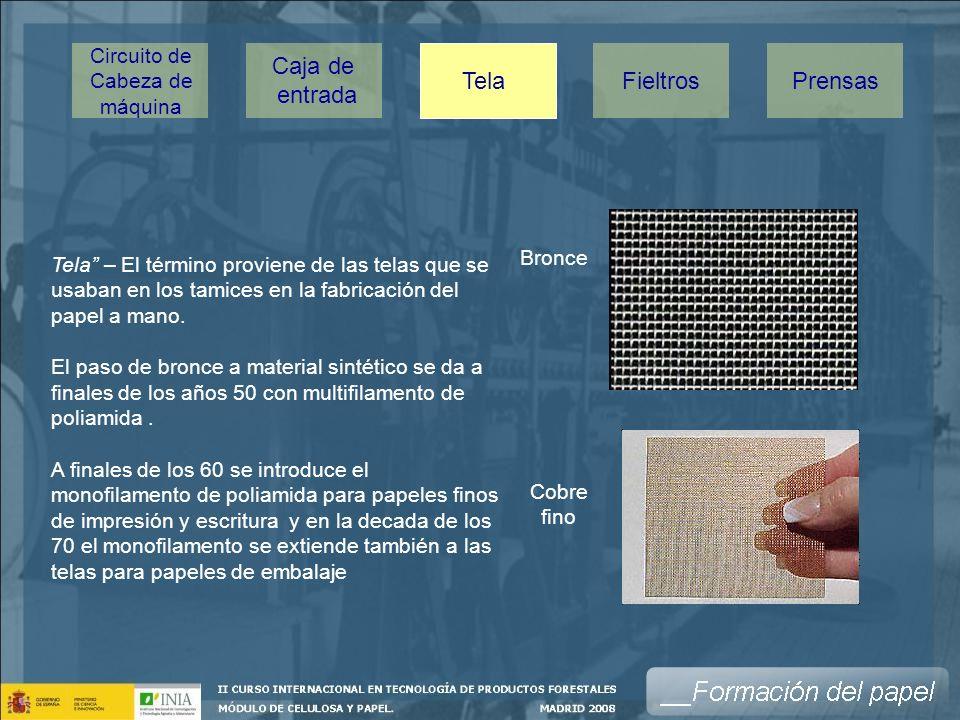 Caja de entrada Tela PrensasFieltros Circuito de Cabeza de máquina Tela – El término proviene de las telas que se usaban en los tamices en la fabricación del papel a mano.