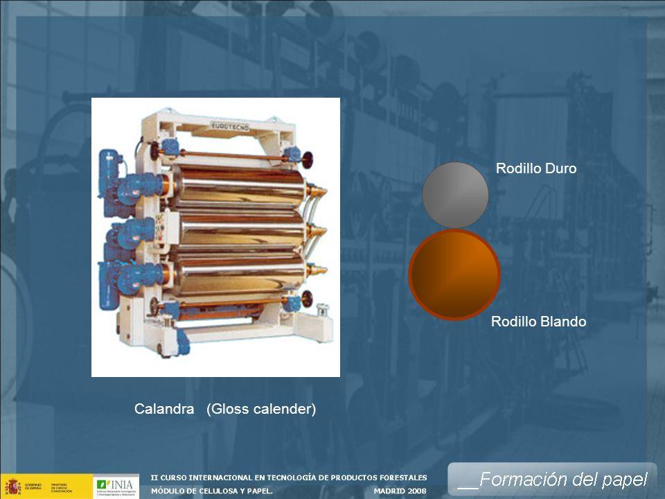 Calandra (Gloss calender) Rodillo Duro Rodillo Blando