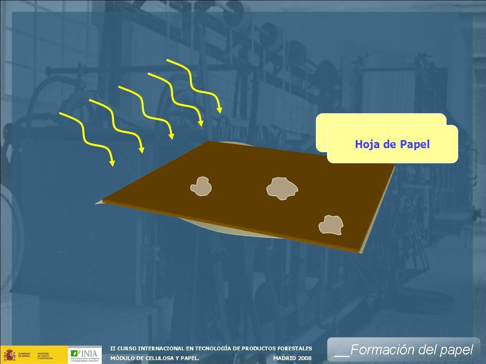 Fuente: Voith Paper Caja de entrada Tela PrensasFieltros Circuito de Cabeza de máquina