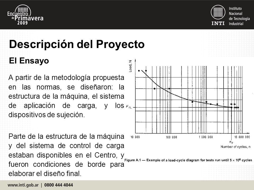 Descripción del Proyecto El Ensayo A partir de la metodología propuesta en las normas, se diseñaron: la estructura de la máquina, el sistema de aplica