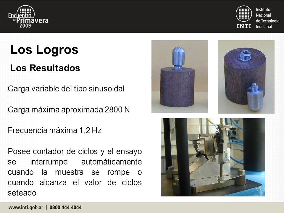 Los Logros El Impacto Se desarrolló un ensayo no disponible en Argentina.