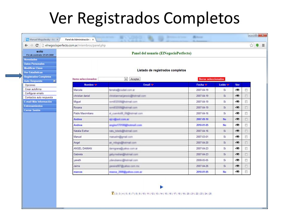 Ver Registrados Completos