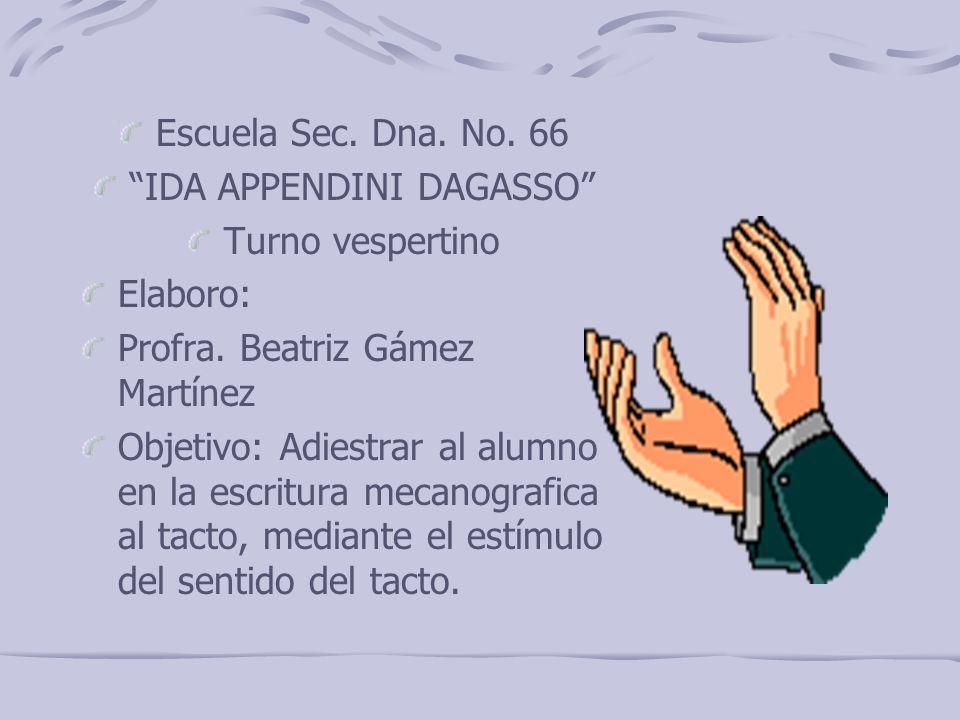 Escuela Sec.Dna. No. 66 IDA APPENDINI DAGASSO Turno vespertino Elaboro: Profra.