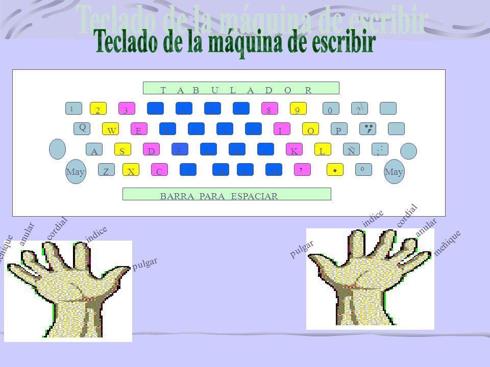 RECOMENDACIONES Colocar los dedos en forma de arco. Las uñas recortadas Usar cubreteclado Es importante memorizar las ubicación de cada letra. No volt